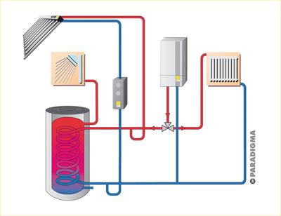 Koop energietechnik GmbH ::::: Ihr kompetenter Partner in allen ...